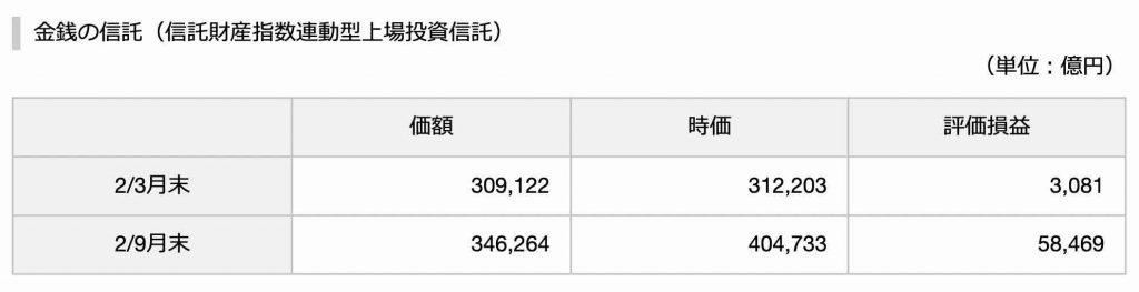 ETF日銀保有202009